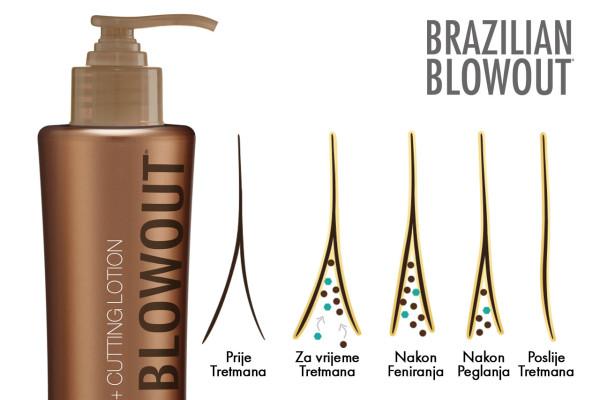 brazilian_blowout